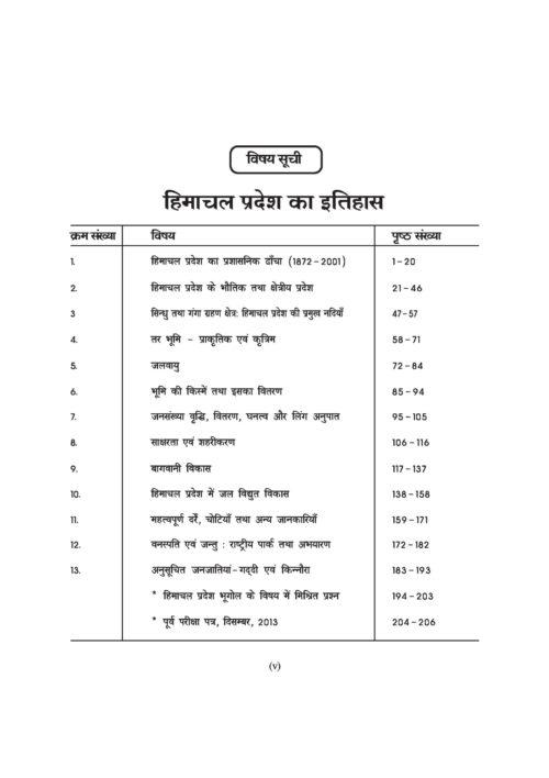 Himachal Pradesh ka Bhugol